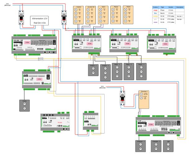 câblage IPX v4 - V0.3