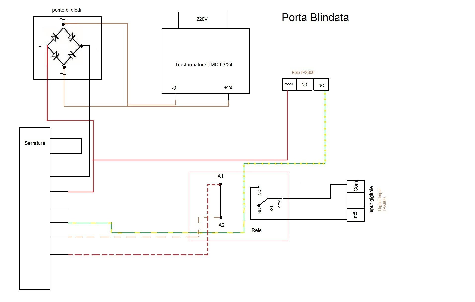 Domotiser Sa Boite Aux Lettres Cartes Ethernet Ipx800