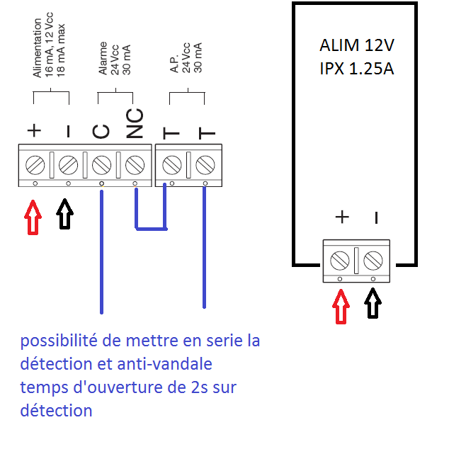 Belle Branchement detecteur de mouvement - Cartes Ethernet IPX800 - GCE RV-02