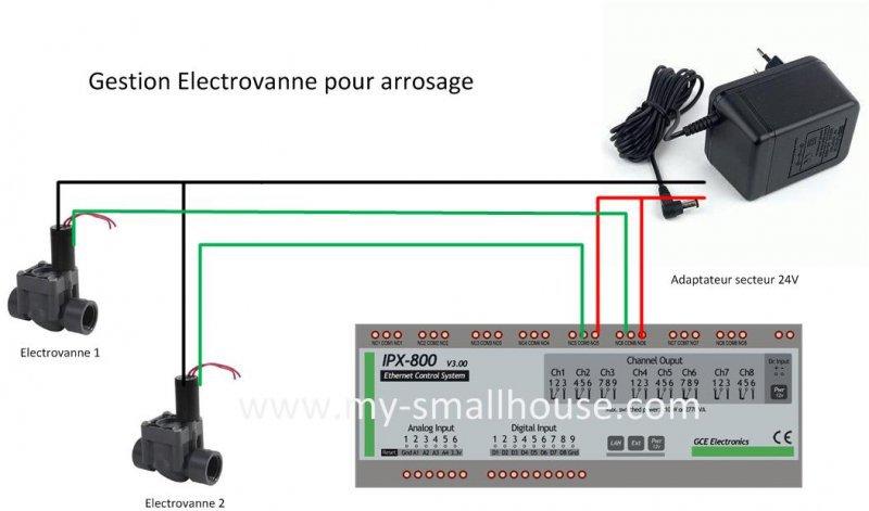 arrosage automatique cartes ethernet ipx800 gce electronics forum des utilisateurs. Black Bedroom Furniture Sets. Home Design Ideas