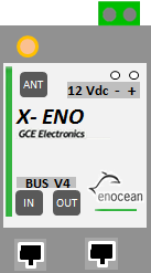 X-ENO