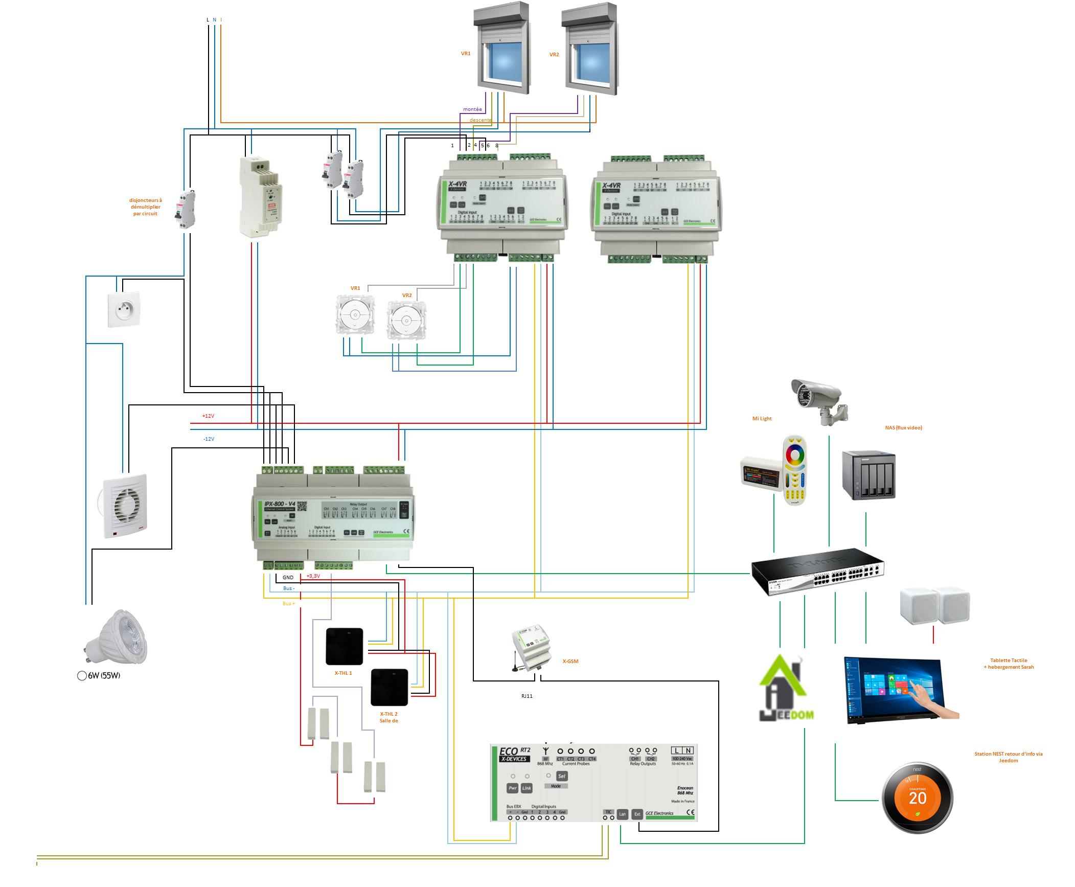 mon projet dinstallation domotique cartes ethernet