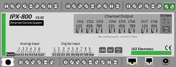 IPX800_V3