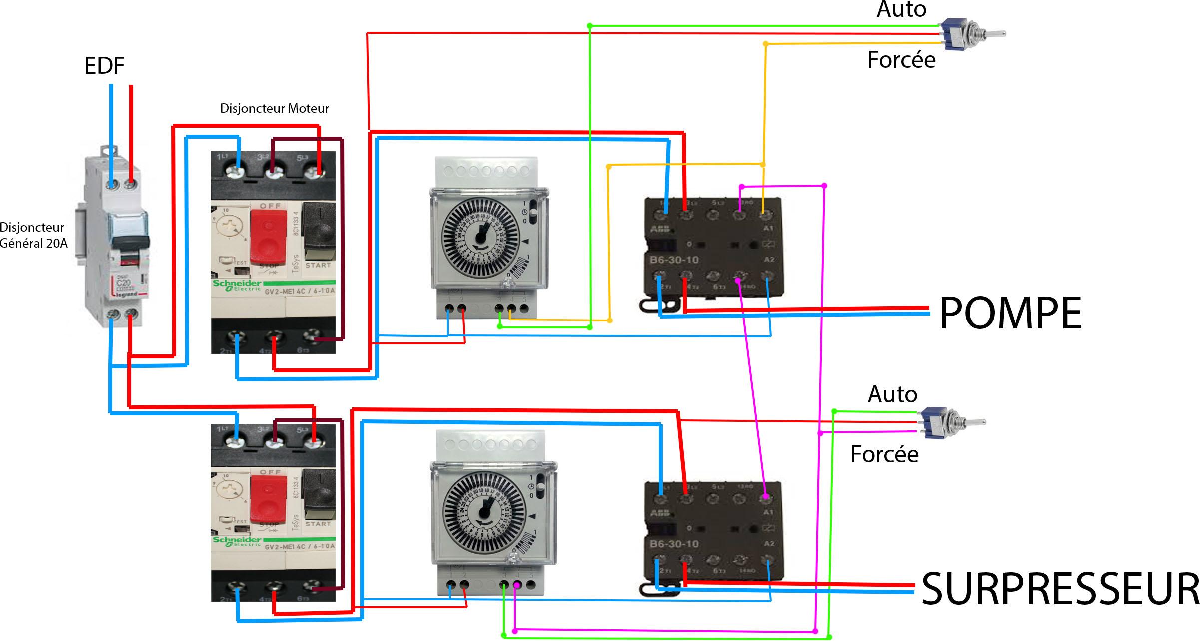 conseil installation - cartes ethernet ipx800 - gce electronics